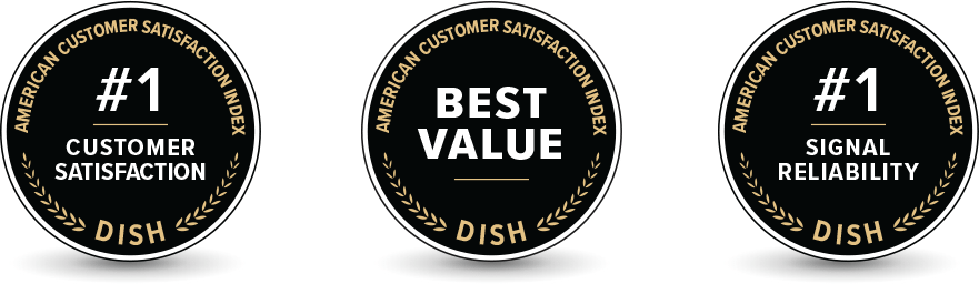 DISH Ranked #1 in Customer Satisfaction - K Tronics - DISH Authorized Retailer